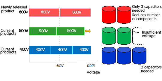 NICHICON CORPORATION | Technical Library | Capacitors for Power